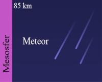 Mesosfer Meteor